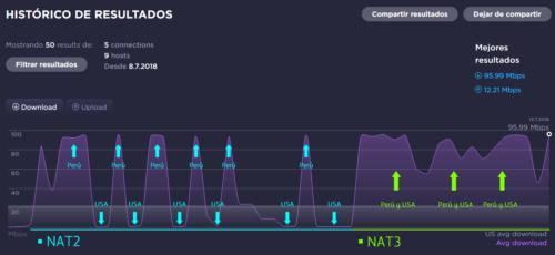Velocidad lenta en HFC de Movistar Perú