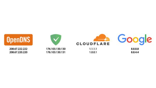 Cambiar IP y DNS de forma rápida y sencilla con IP SHIFTER
